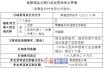 阜蒙县农村信用社因违规发放贷款被罚20万元