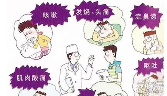 香港流感有什么症状 香港流感最新消息2017