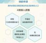 北京人力社保局:积分落户每年申请一次,当年未取得资格者可重新申请