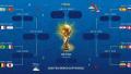 世界杯16強對陣 出線球隊小組賽歷程回顧