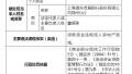 浦发银行郑州分行涉多项违规 一天内被银监局开6张罚单