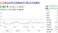 河南15家企业上榜2018中国民营企业500强榜单