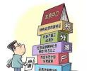 北京市2019年积分落户申报结束 超10.6万人申报